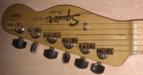Apprendre les notes des cordes de la guitare debuter en guitare - Apprendre la guitare seul mi guitar ...